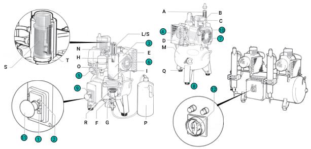 Устройство и комплектация стоматологического компрессора